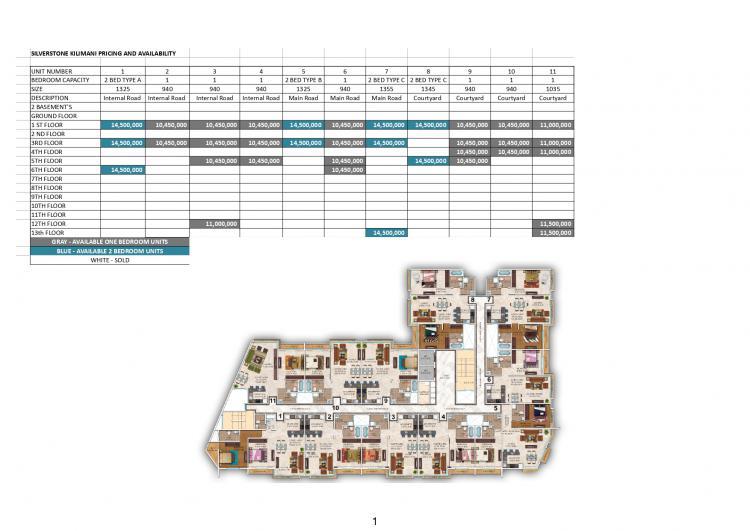 1 Bedroom Apartment, Argwings Kodhek Road, Hurlingham, Kilimani, Nairobi, Flat for Rent